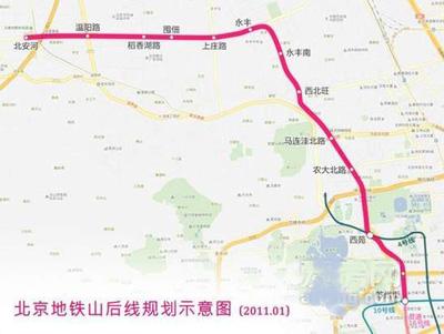 北京地铁海淀山后线